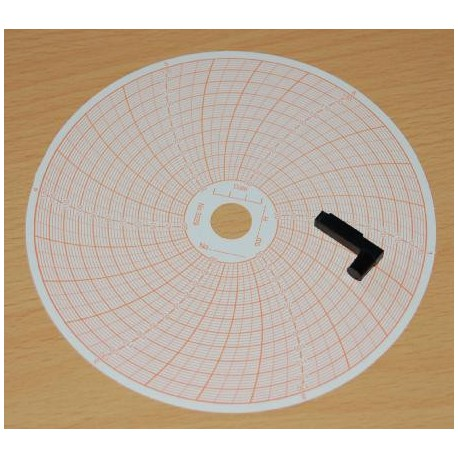 Plumes/pointes encreuses pour enregistreur