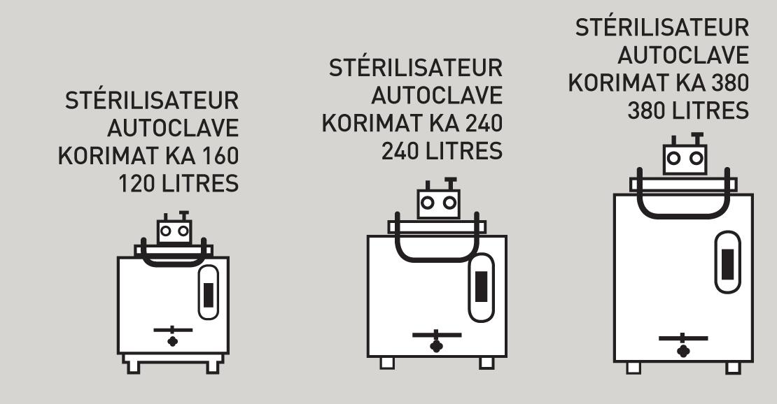 Sles stérilisateurs autoclaves multifonctions tout inox Korimat